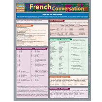FRENCH CONVERSATION BARCHART